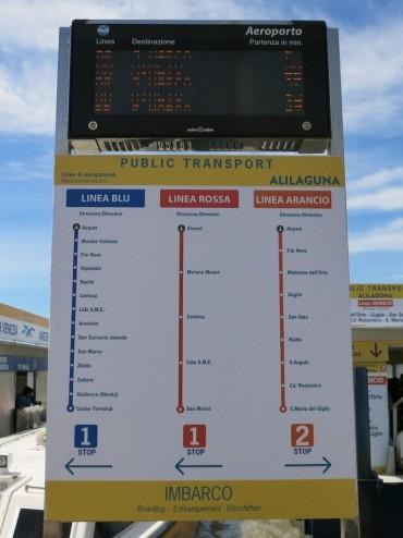 Departure dock list